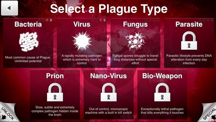 Estrategia de Plague Inc