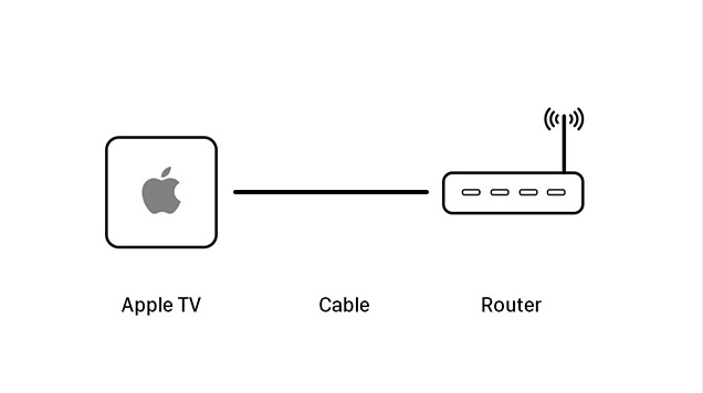 fix airplay no device detected error