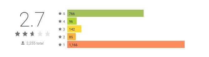 screen video recorder app rating