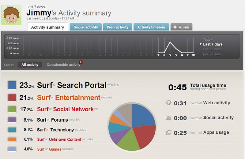 iPhone Monitoring Software-Qustodio