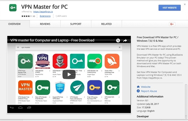 Vpn Master All Things You Would Like To Know Drfone