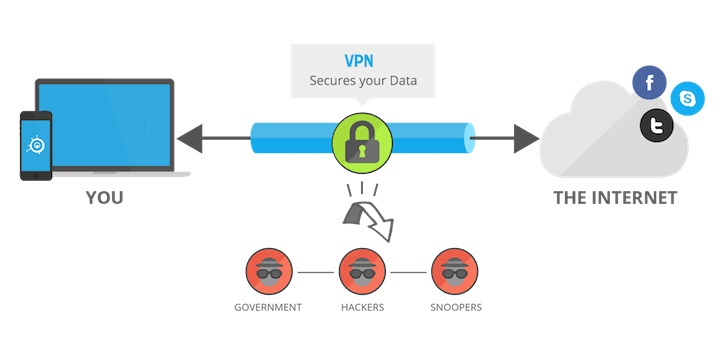 reasons for personal vpn