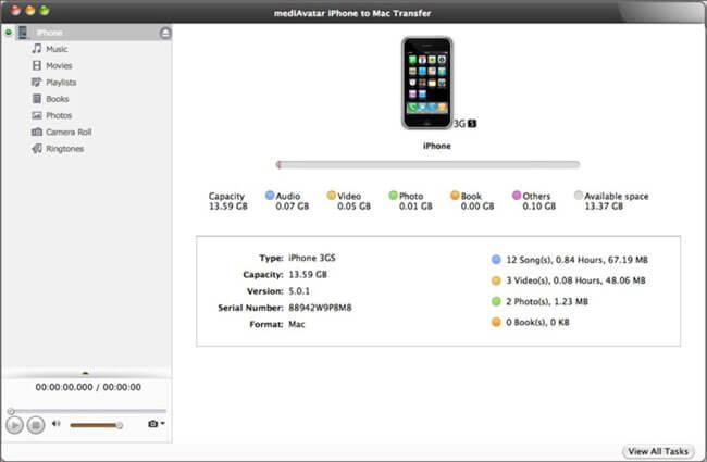 Mediavatar iPhone transfer