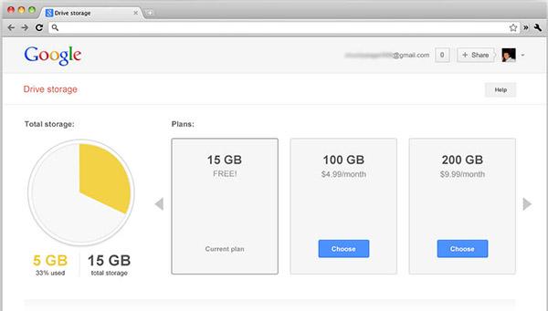 respaldo de fotos en Google Drive