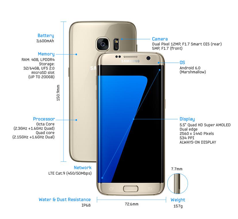 Herramienta de Transferencia de Galaxy Samsung S7