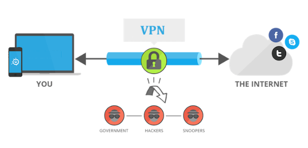 use vpn to enhance deep web browser