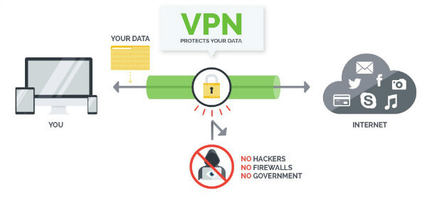 use vpn to access dark web