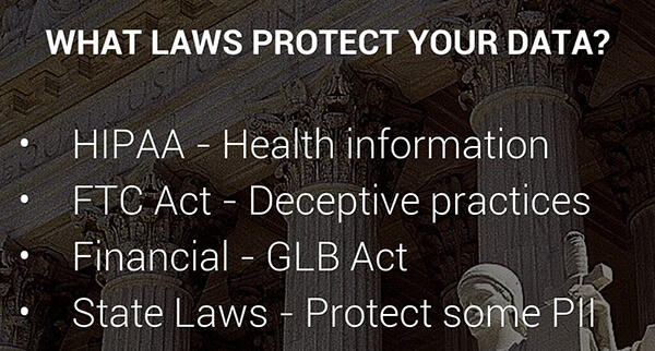 best identity theft protection - privacy laws