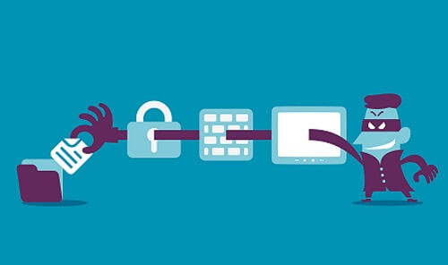 online identity theft: prevent identity theft cyber crime