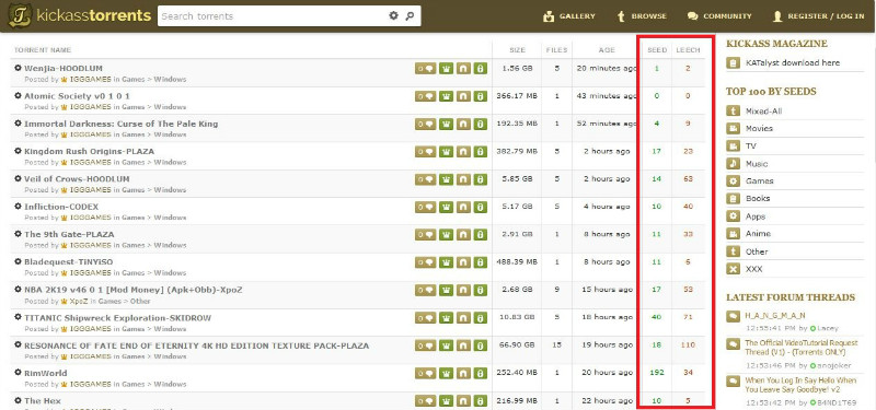 kickass torrents page