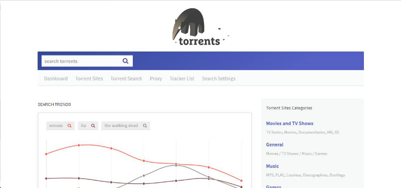 where to download torrents - Torrents.ME
