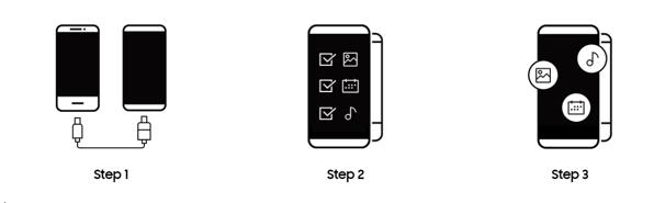 transfert de LG vers Samsung à l'aide d'un smart switch
