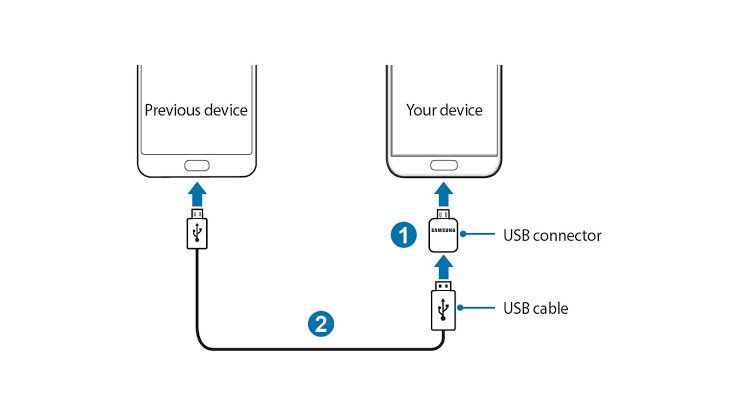 transfer huawei to samsung with cable