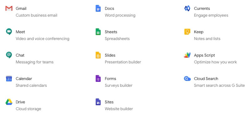 Included apps in Google G Suite