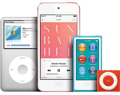 principales façons d'extraire de la musique d'un iPod
