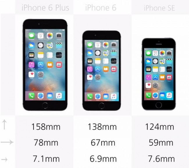 as diferenças entre o iphone 6 plus iphone vs 6S plus iphone se
