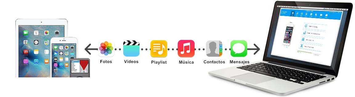 Cómo Transferir Archivos desde PC a iPad
