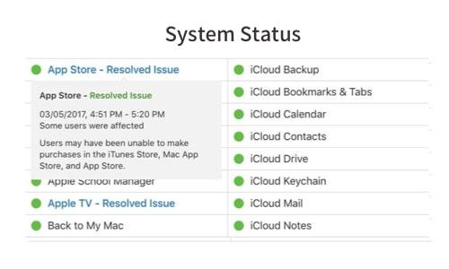 ios-14-problem – App-Store-Problem