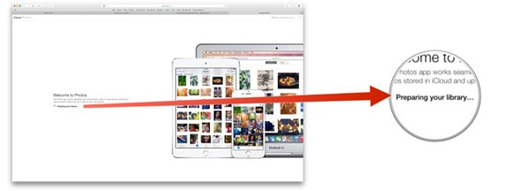 come accedere icloud photo library on line