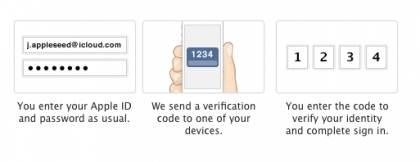 proteggi il tuo account icloud