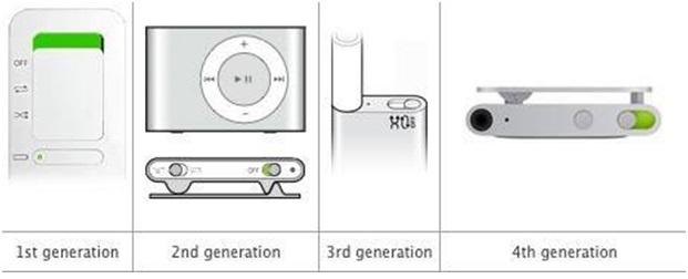 che cosa puo causare il congelamento di un ipod