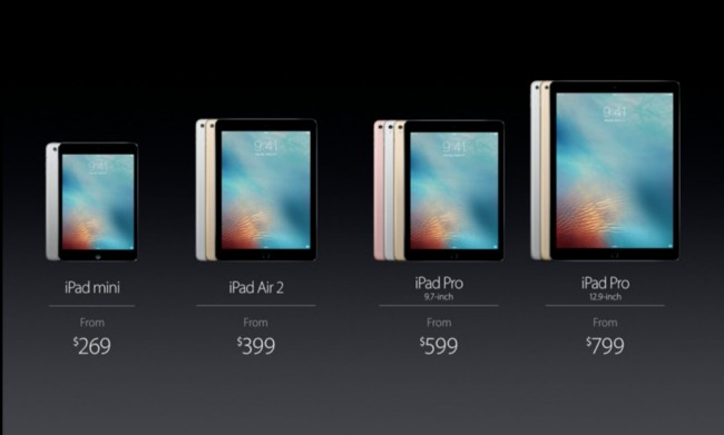 le differenze tra l ipad pro vs l ipad air ed l ipad mini