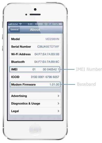 10 Cose che si Possono fare Tramie un iPhone i cui Esn non Funziona o che il Num