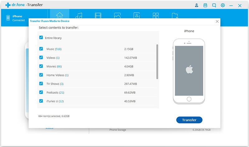 transfer mediabestanden van itunes naar iPhone/iPad/iPod