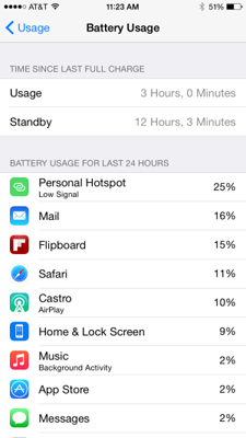 iPhone 6 battery drains