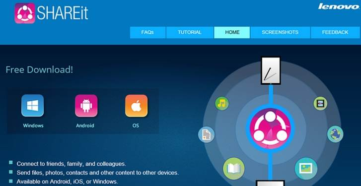 在iOS和Android设备之间传输数据 -  ShareIT