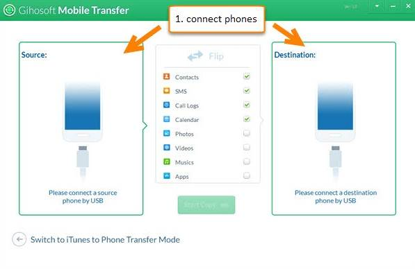 transfer data between iOS and Android devices - Gihosoft