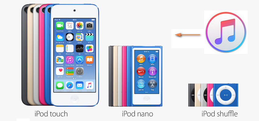 Transferring Music from iTunes to iPod Touch, iPod nano, iPod Shuffle