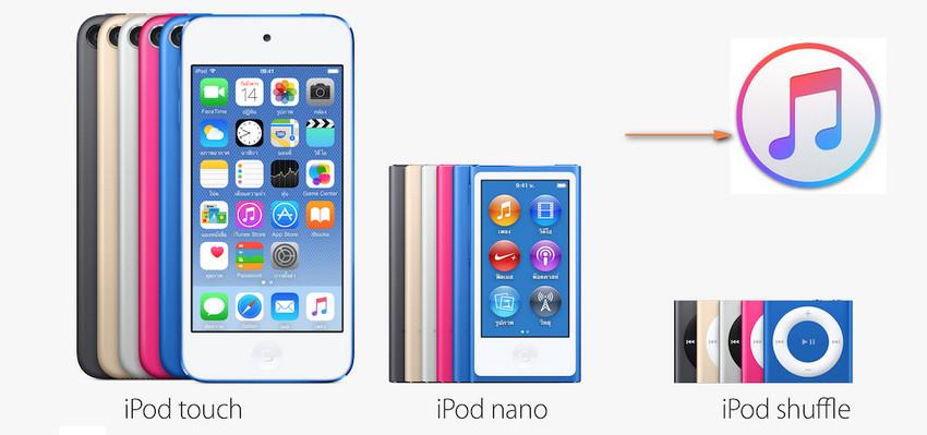 Wie man nicht-gekaufte Musik vom iPod problemlos auf iTunes überträgten