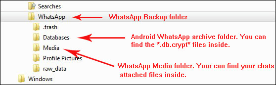 WhatsApp Backup Extractor - Backuptrans