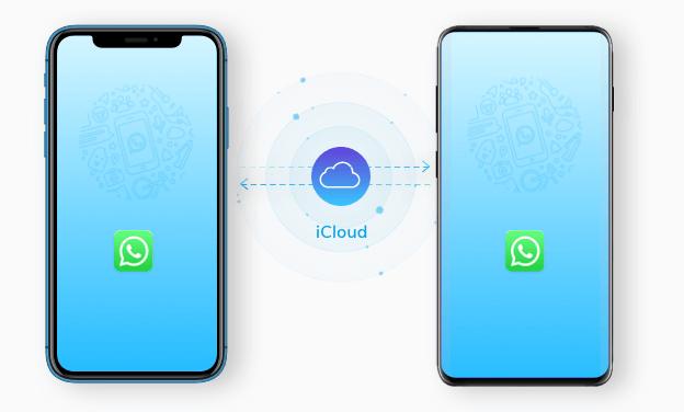 WhatsApp-übertragung per iCloud